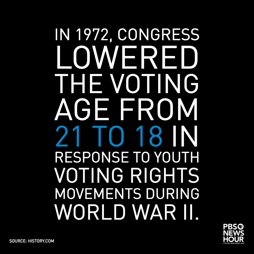 Youth Voting Fact 2.jpg