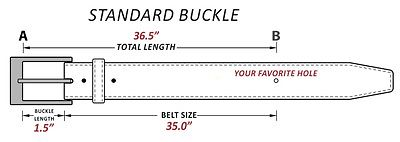 Please measure from point A to point B to determine custom size