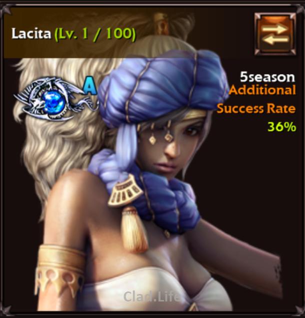 12 Consecutive Fails On Lacita = 3% * 12 = 36% Additional Success Rate