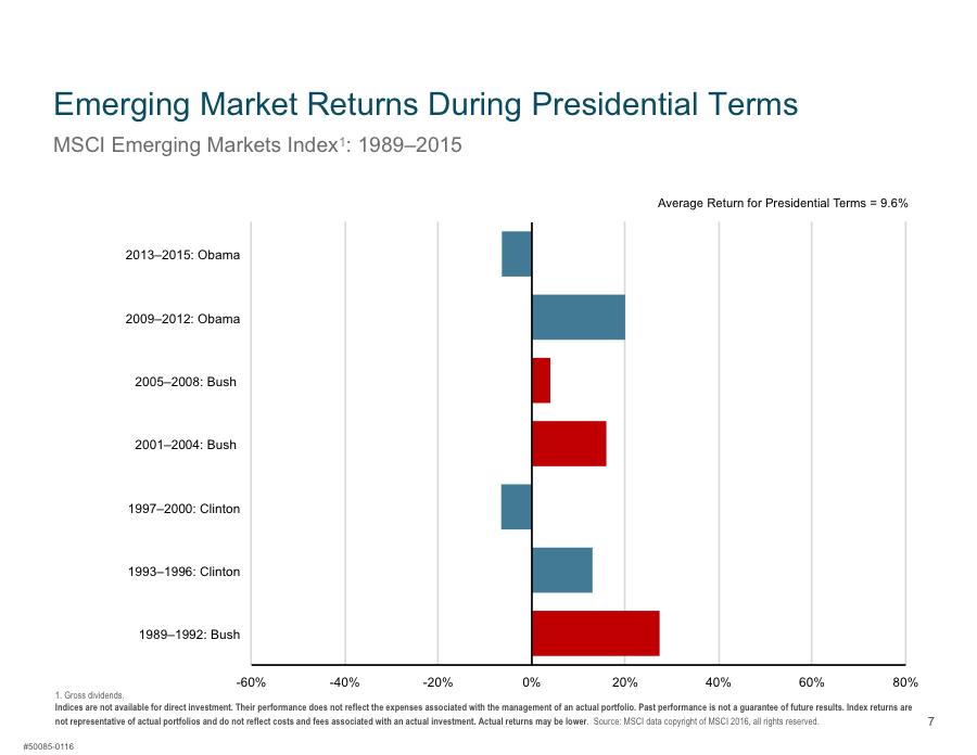 Emerging Market.png