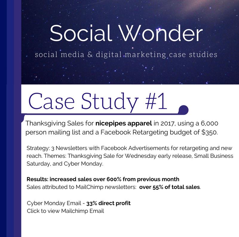 Social Wonder 3 Case Studies.png
