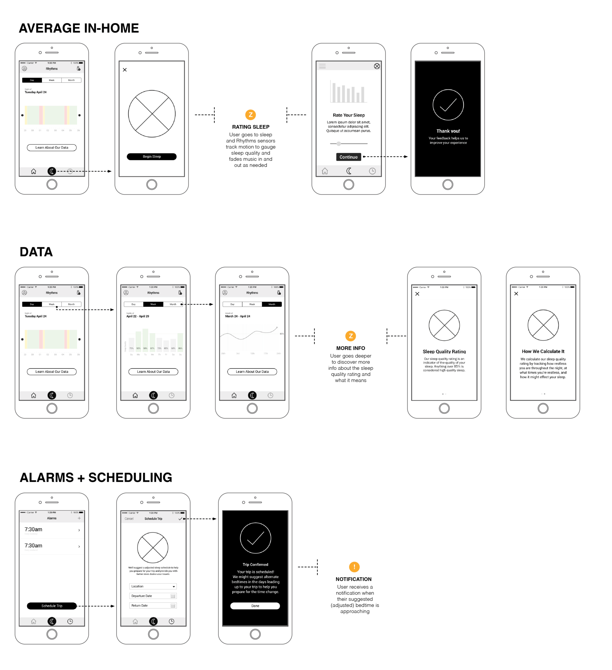 SXDWireframes2.png
