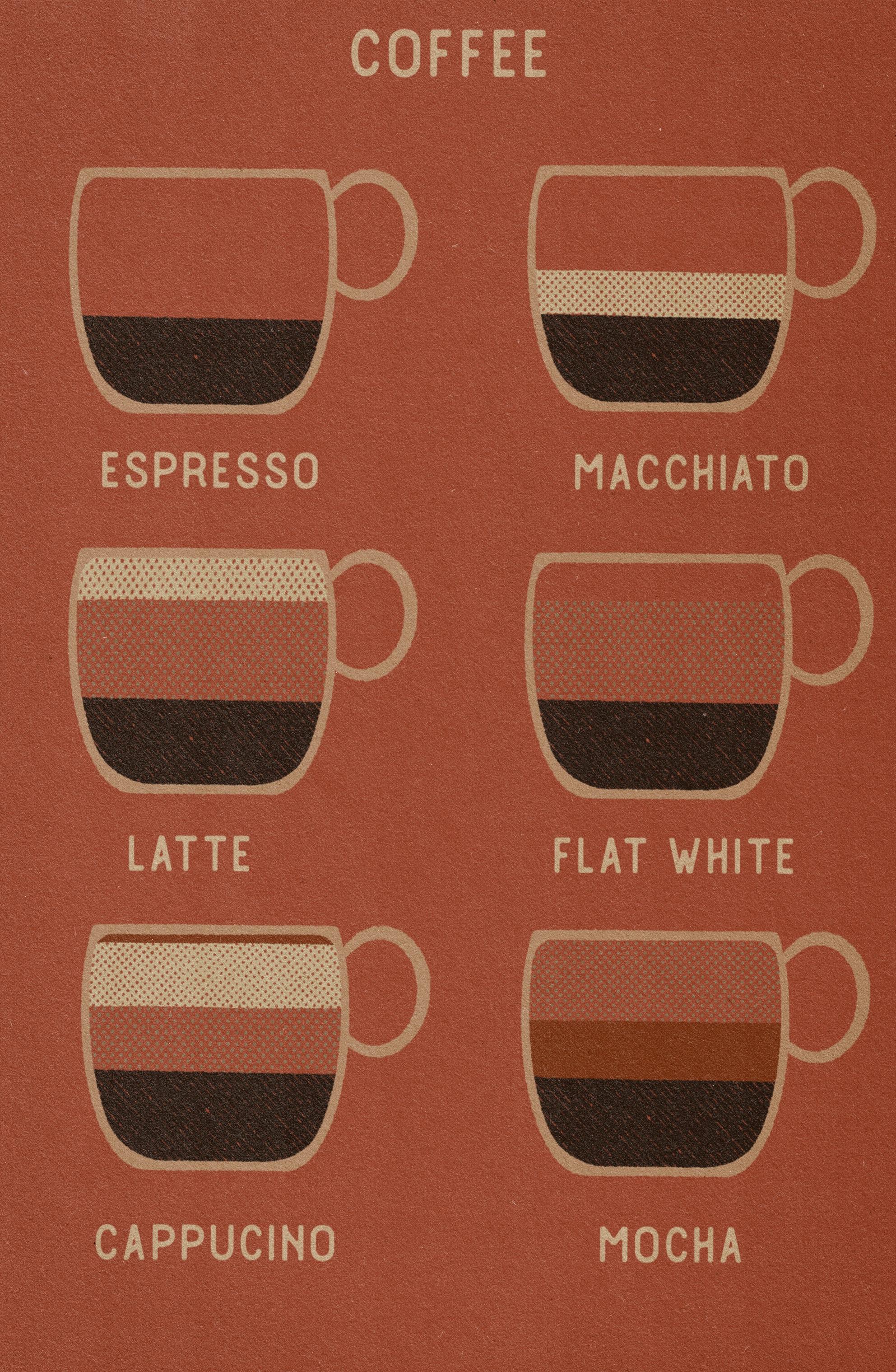 coffe chart texture .jpg