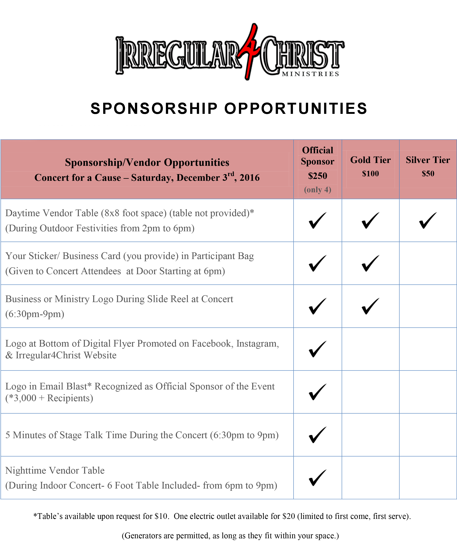 Sponsorship Tier Checklist