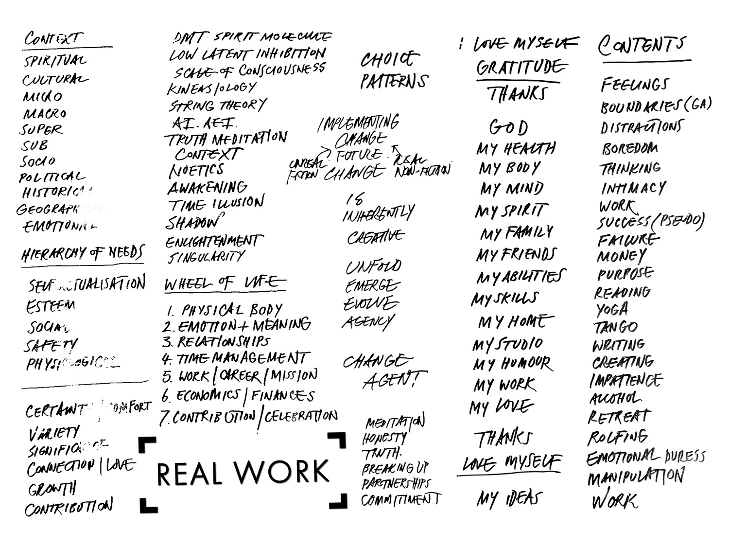 Pre-SLC whiteboard Inner Work and Real Work attempts to work my way through a difficult time. It's so interesting to see now how important this period was for me and my Significant Life Change. To the right is the DRAFT contents of a book project I was obviously planning. Can you guess what that eventually turned into? Of note is the phrase in the middle of this image 'IMPLEMENTING CHANGE IS INHERENTLY CREATIVE'.