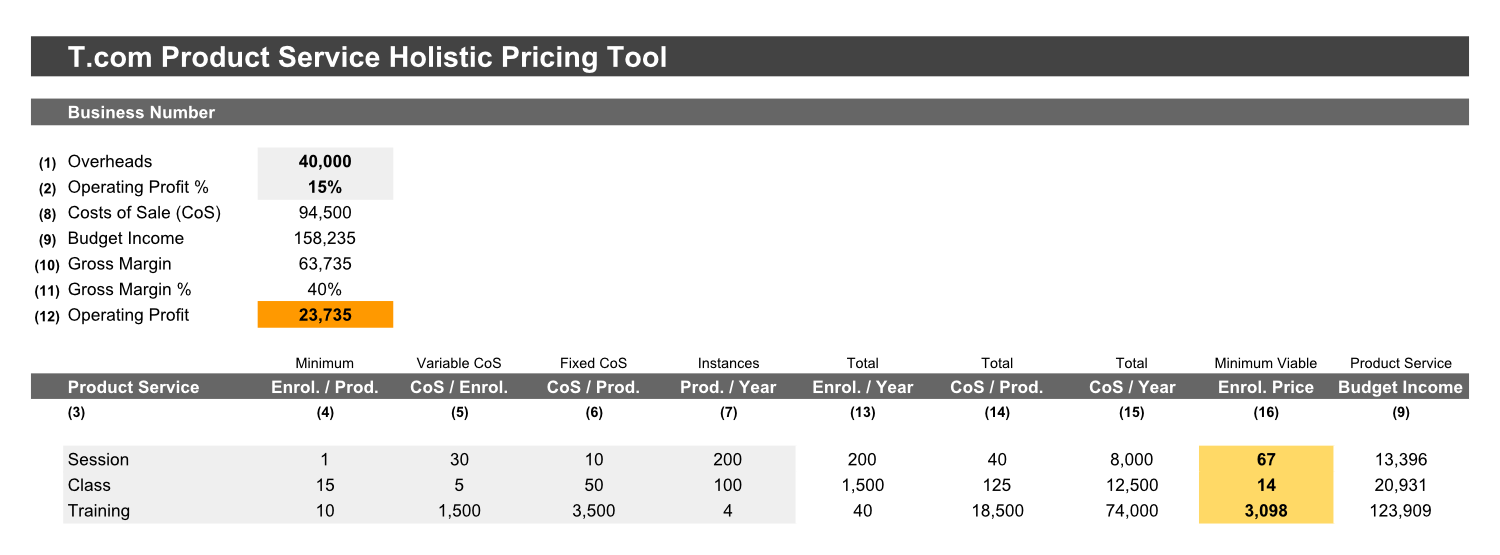 TFF Holistic Product Service Pricing Tool Example - 1500px.png