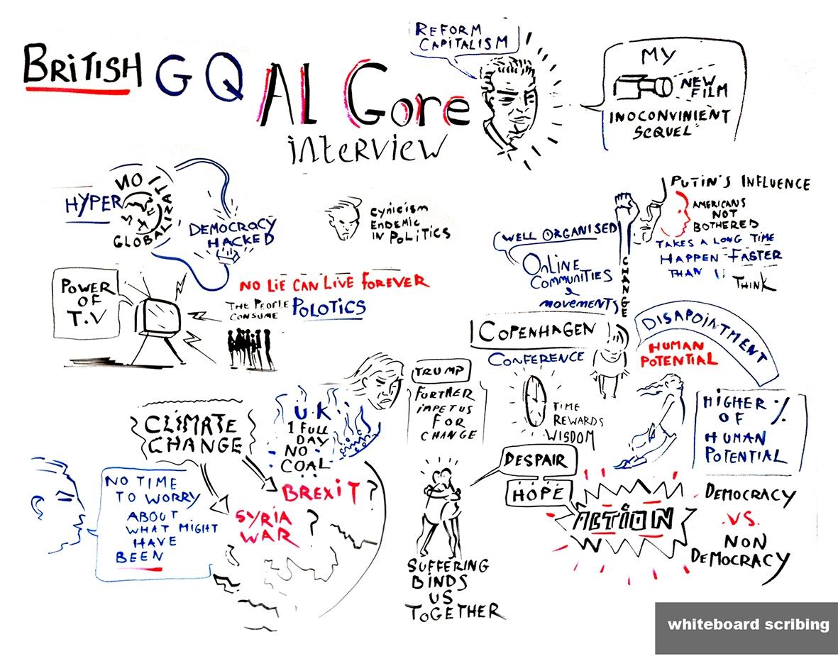 GQ - Al Gore Interview - Whiteboard Scribe