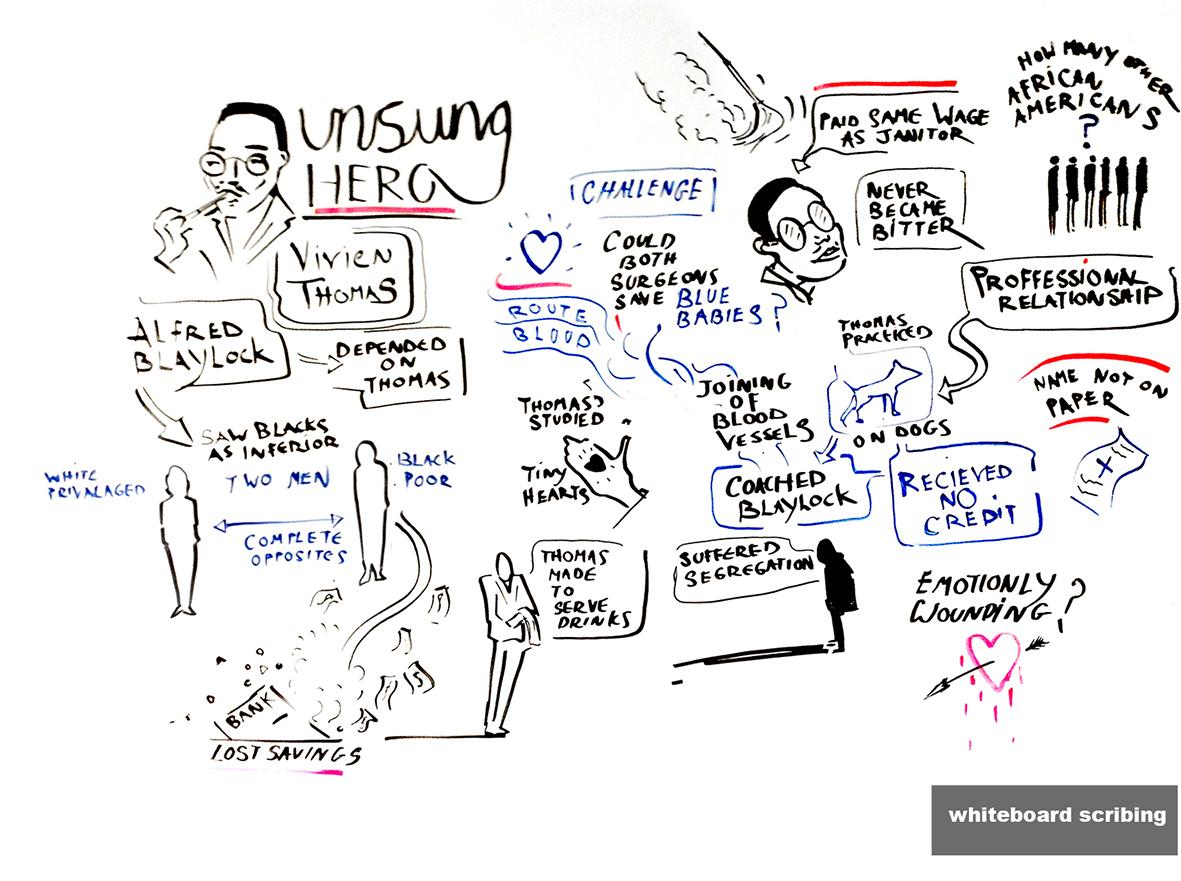 Unsung Hero - Vivian Thomas - Whiteboard Scribe