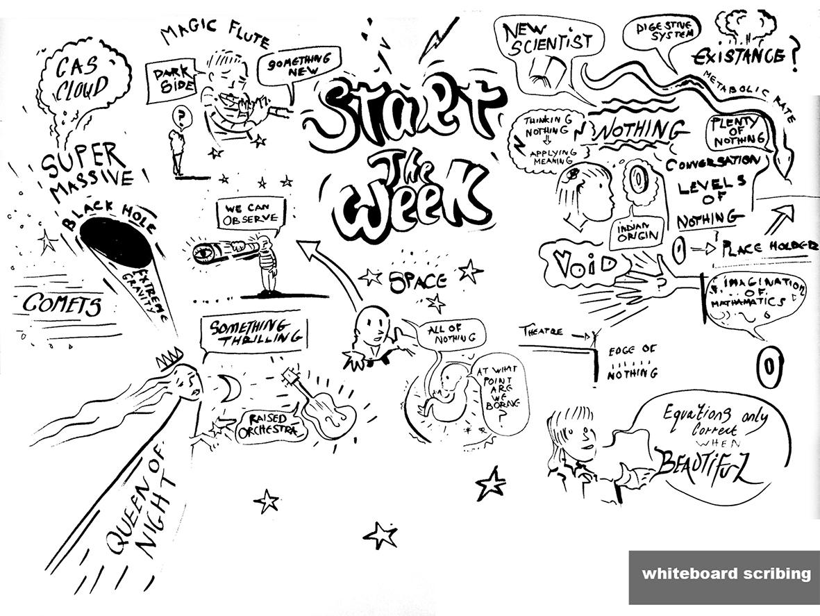 Start The Week - Whiteboard Scribe