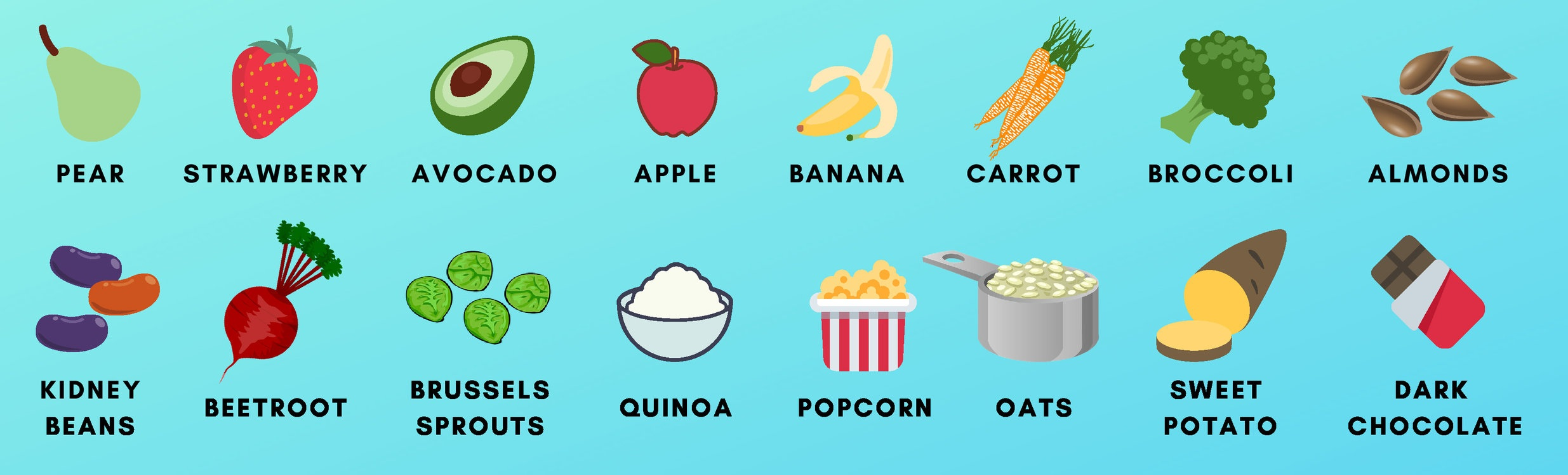 16 High-Fibre Foods