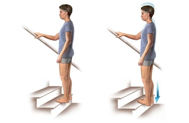 Eccentric Heel Drop    Why : Strengthens the calves, ankle muscles and achilles to create stability when landing.   How : Stand with one leg on a step with your heel off of the edge. Lift up onto your toes, then slowly lower down until your heel is below the step. Start with 1 set of 10, build up to 3 sets of 15.