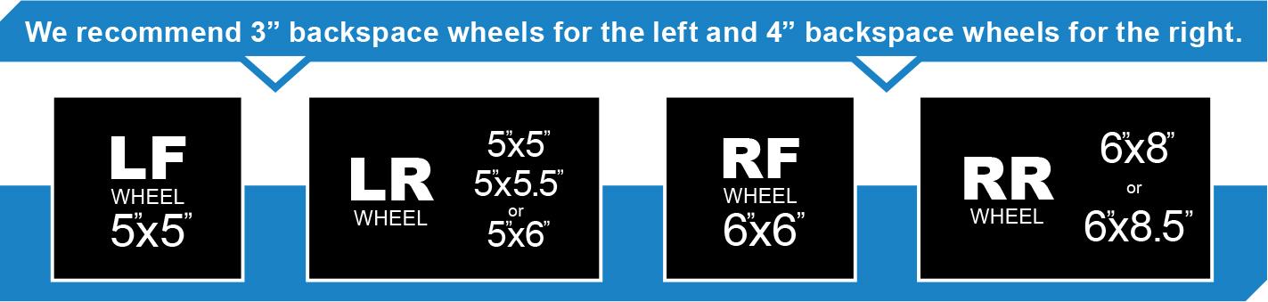 Wheel backspace chart.jpg