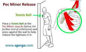 Fig. 1. Tennis Ball Soft Tissue Release source: google images/mindfulmvmnt
