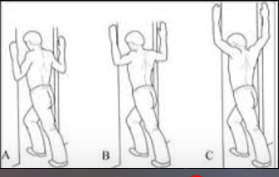 Fig. 2 Doorway stretches for Pec Major & Minor source: google images/Crossfit Southbay