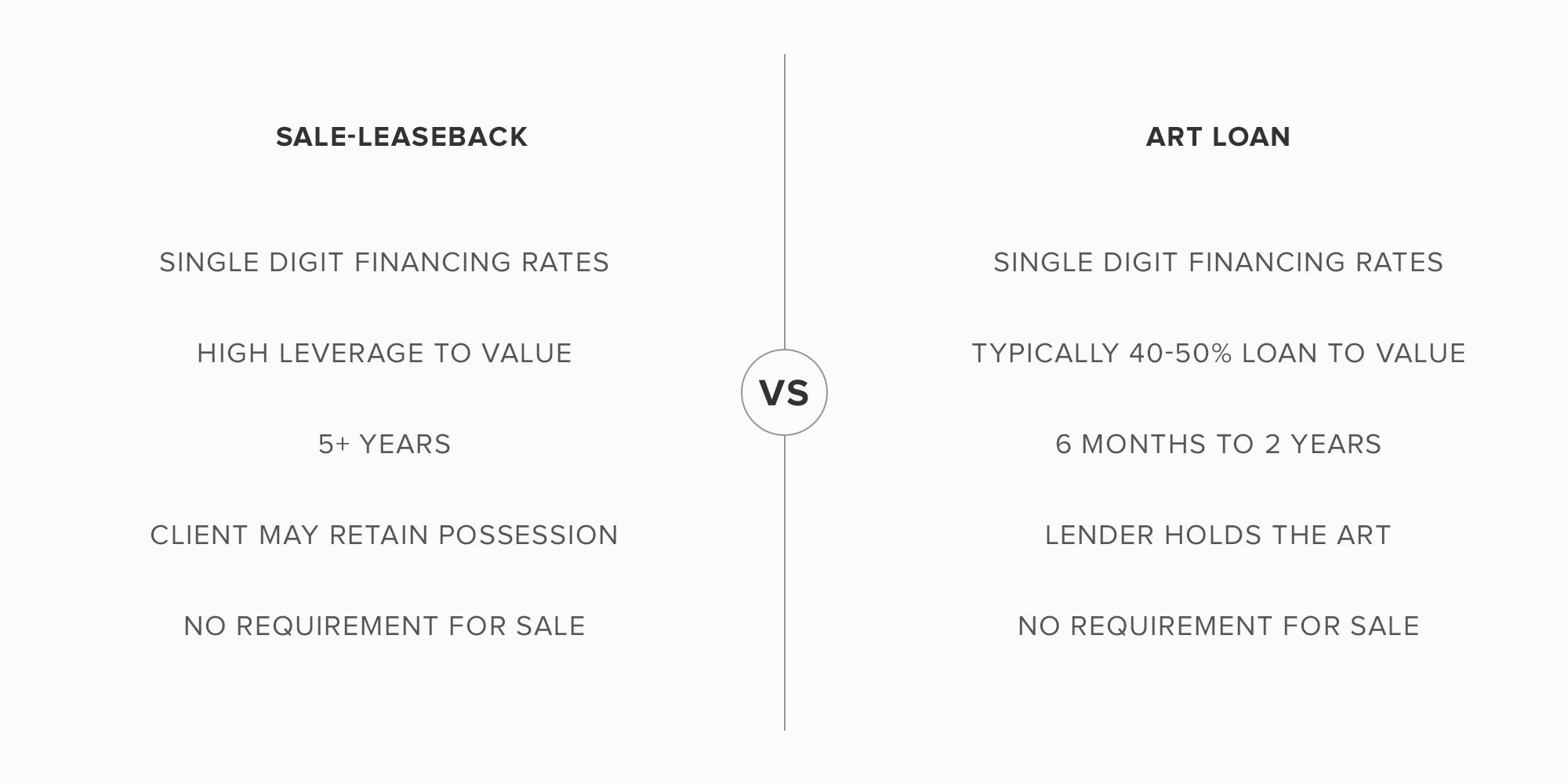 AM-versus-saleleaseback.jpg