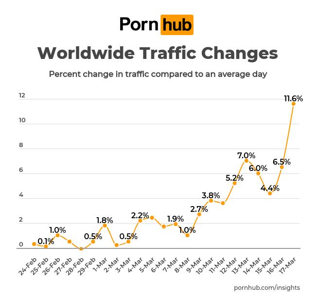 Human trafficking porn