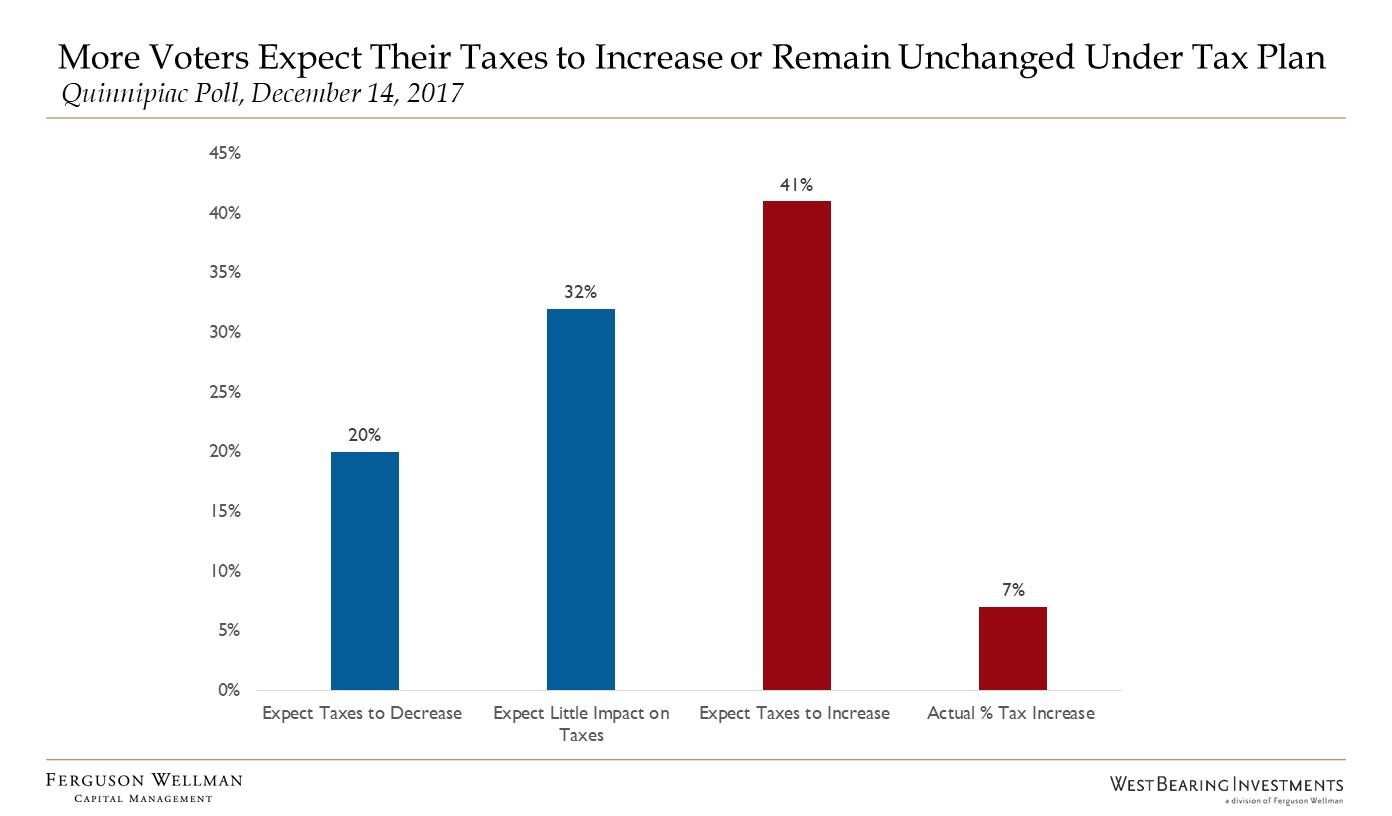 Tax_Chart.jpg