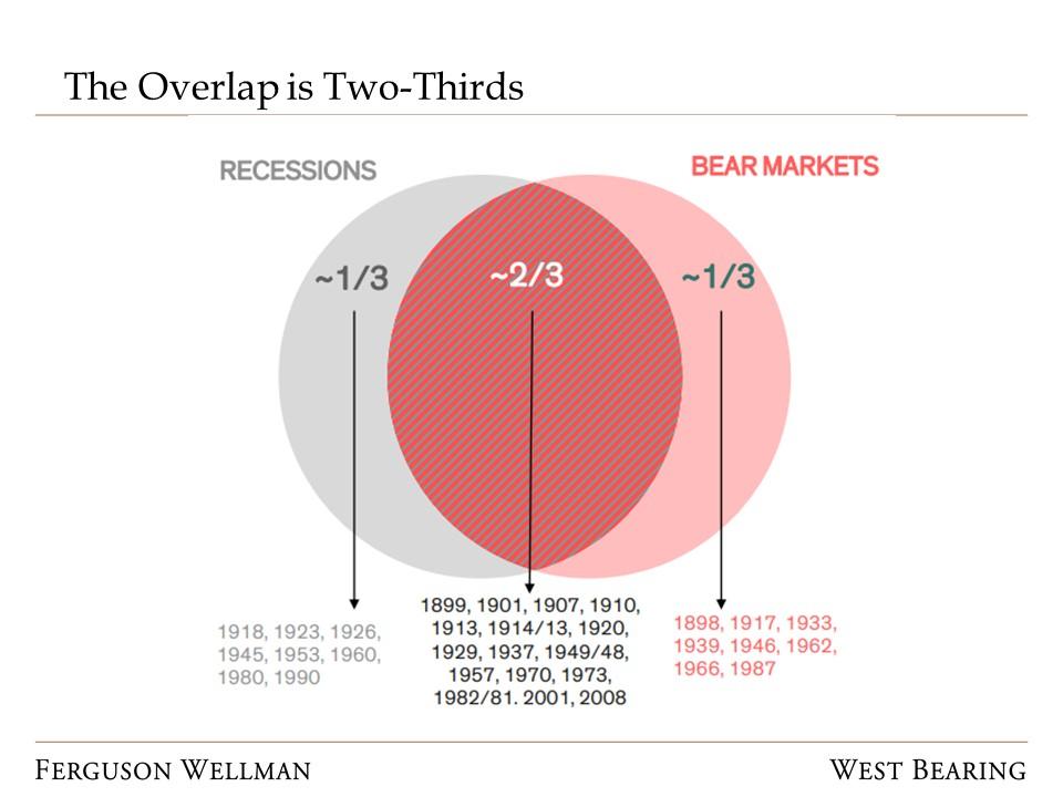 Chart_One.jpg
