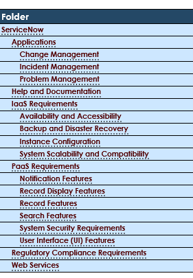 Requirement Categories