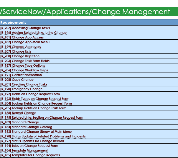 Change App Requirements