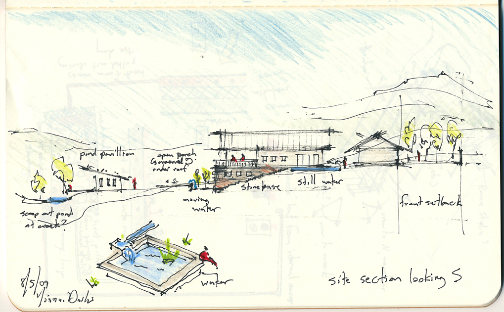 sketch showing landscape elements and ways of inhabiting hillside