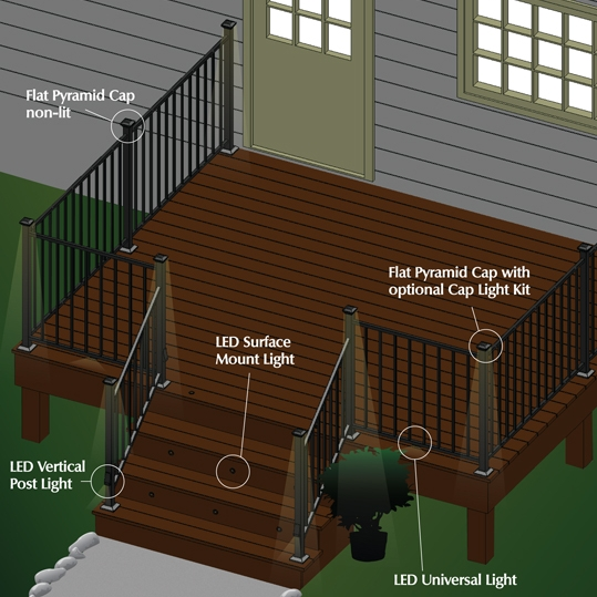 Some areas on the deck where lighting can be added.