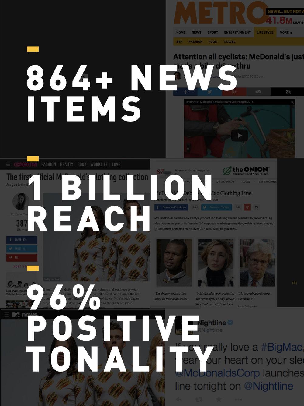Results_RecapForSite.005.jpg