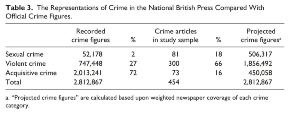 Table from Harper and Hogue, 2015, p. 11.