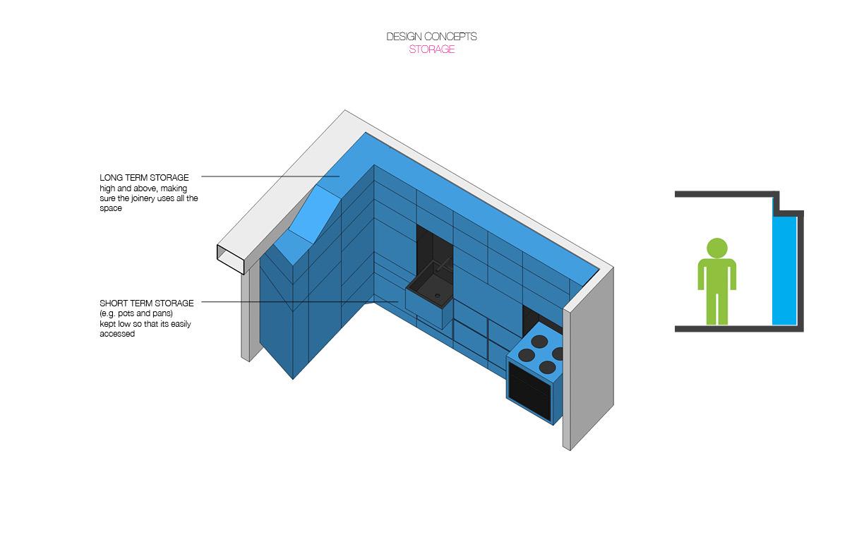 kitchen clound_modo13.jpg