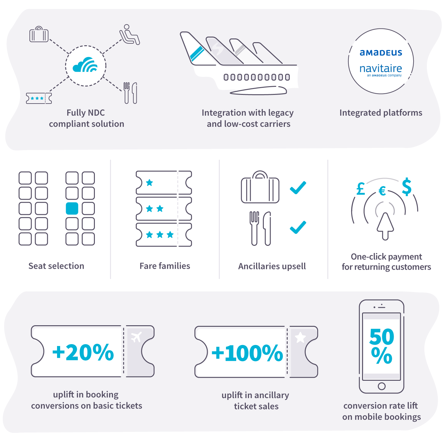 The benefits of direct booking with Skyscanner