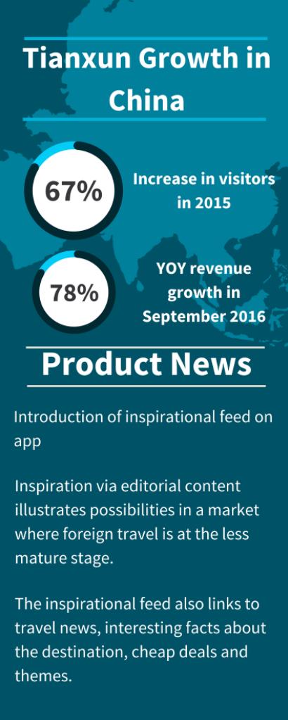 Tianxun Growth in China Infographic