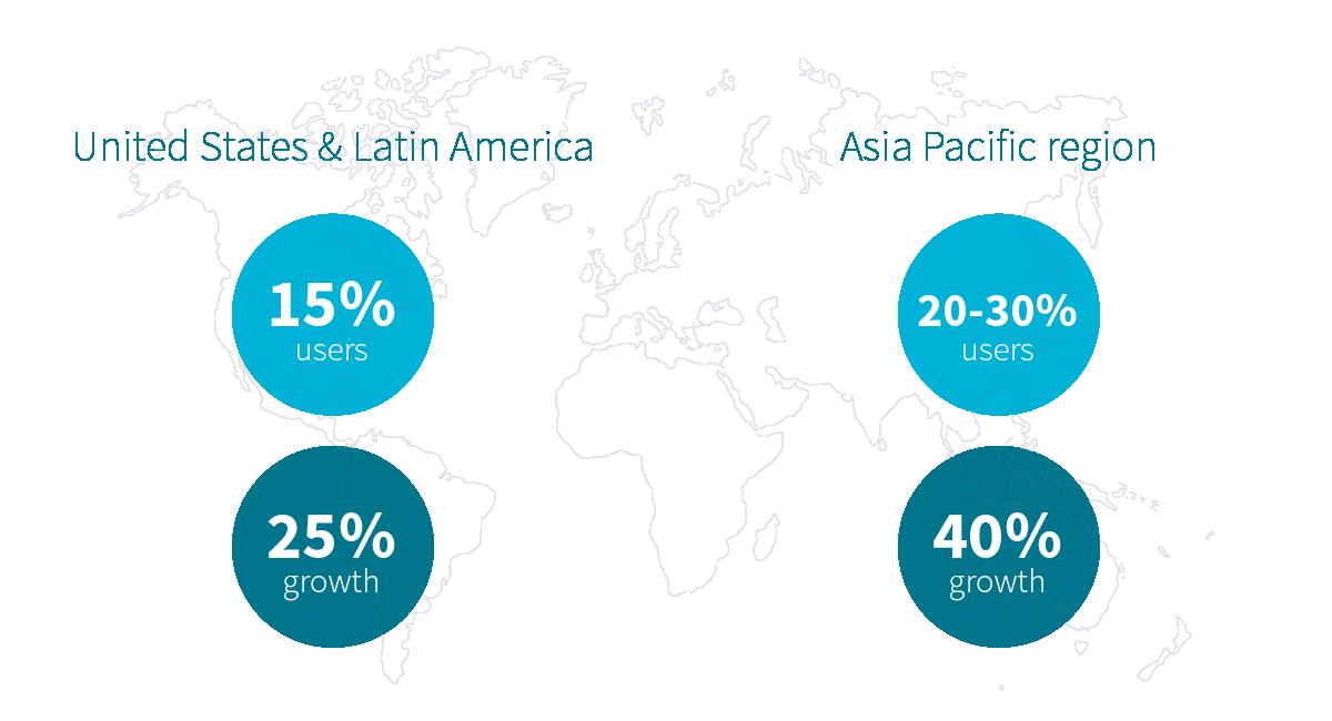 Skyscanner users by region