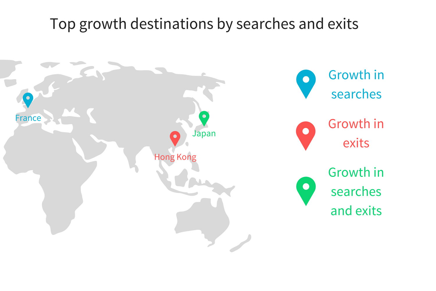 APAC top growth destinations.png