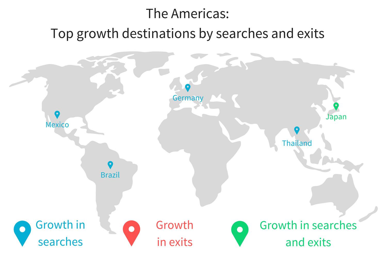 Global v AMER top growth destinations.png