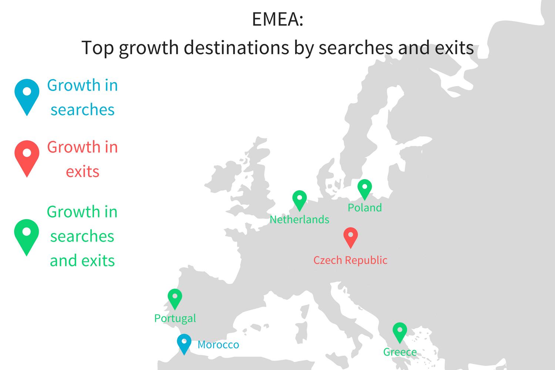 Global v of EMEA top growth destinations.png