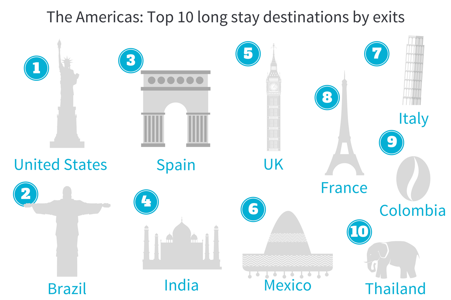 What we know about travel in 2017 EMEA (8).png