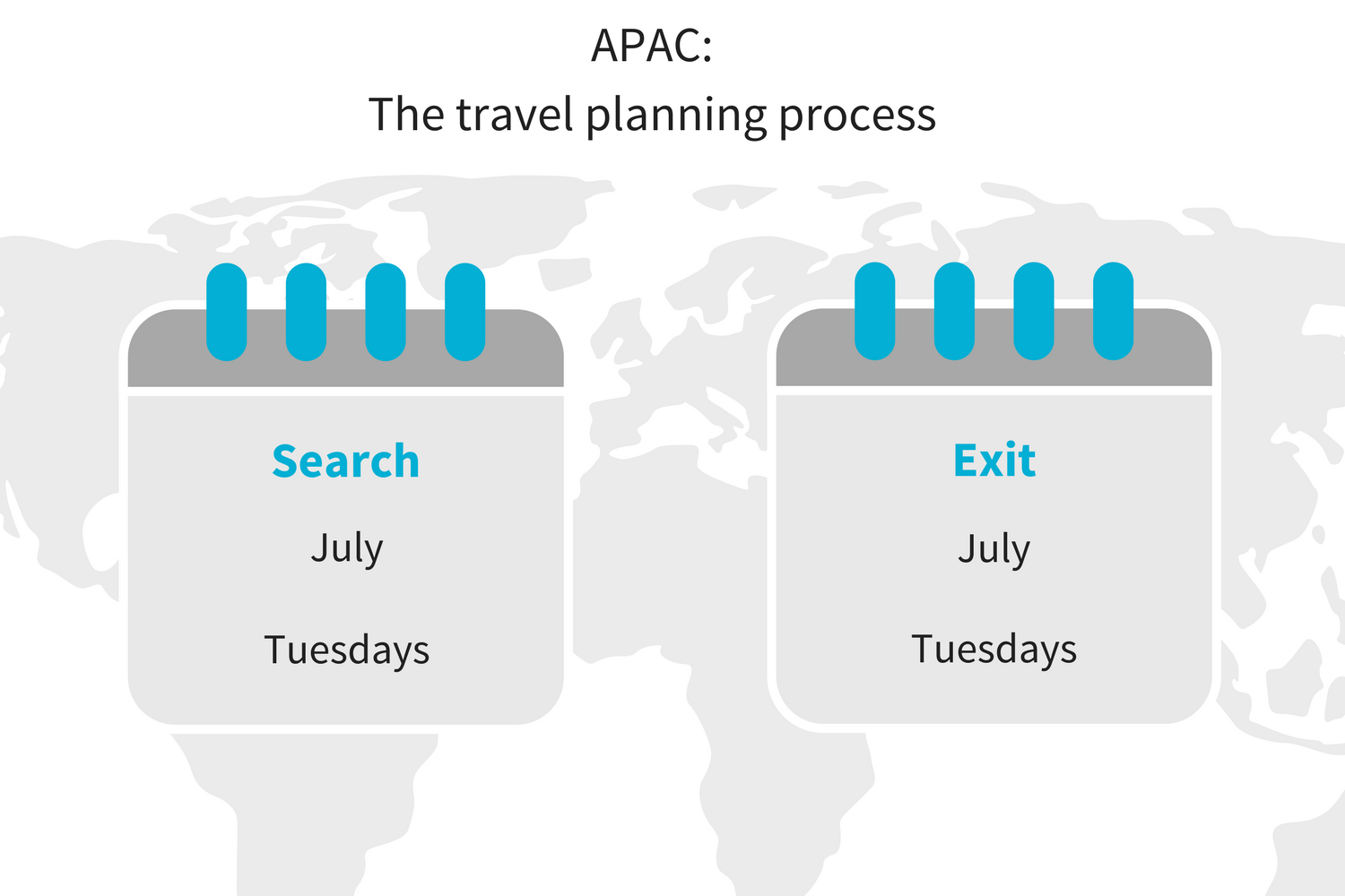 Global v APAC most popular times for searching and booking.png