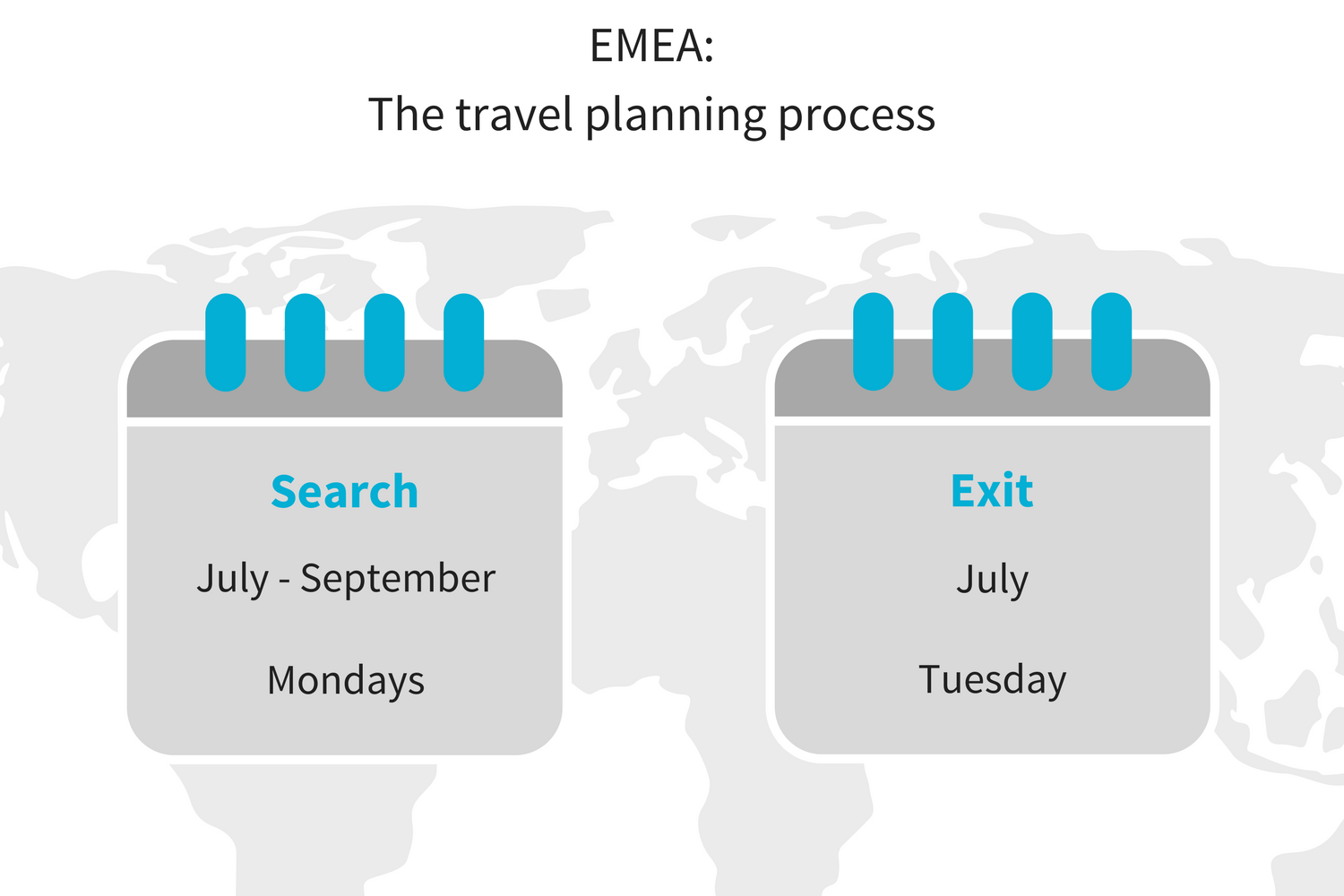Global v EMEA most popular times for searching and booking (1).png