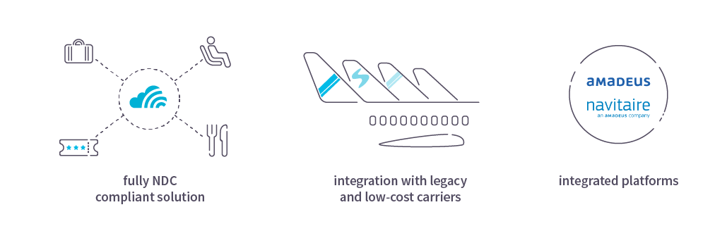 Skyscanner Direct Booking is compatible with any NDC-ready provider