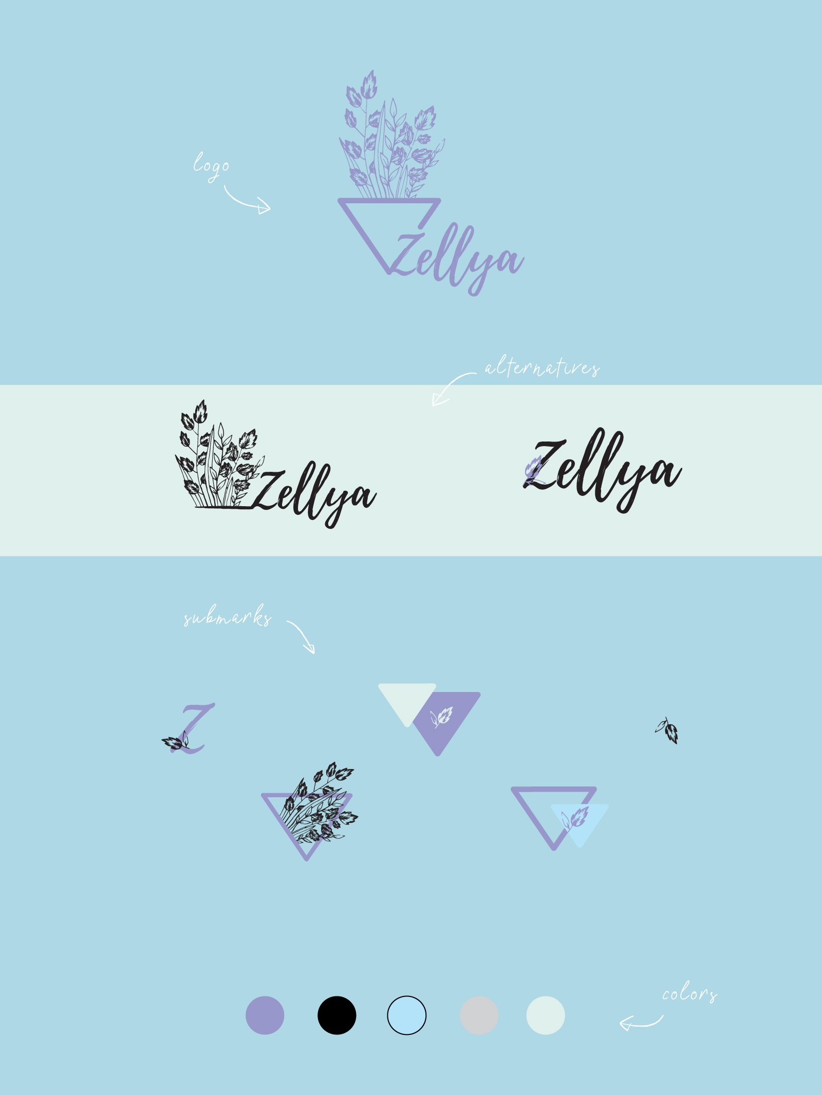 Design_Branding for Zellya.jpg