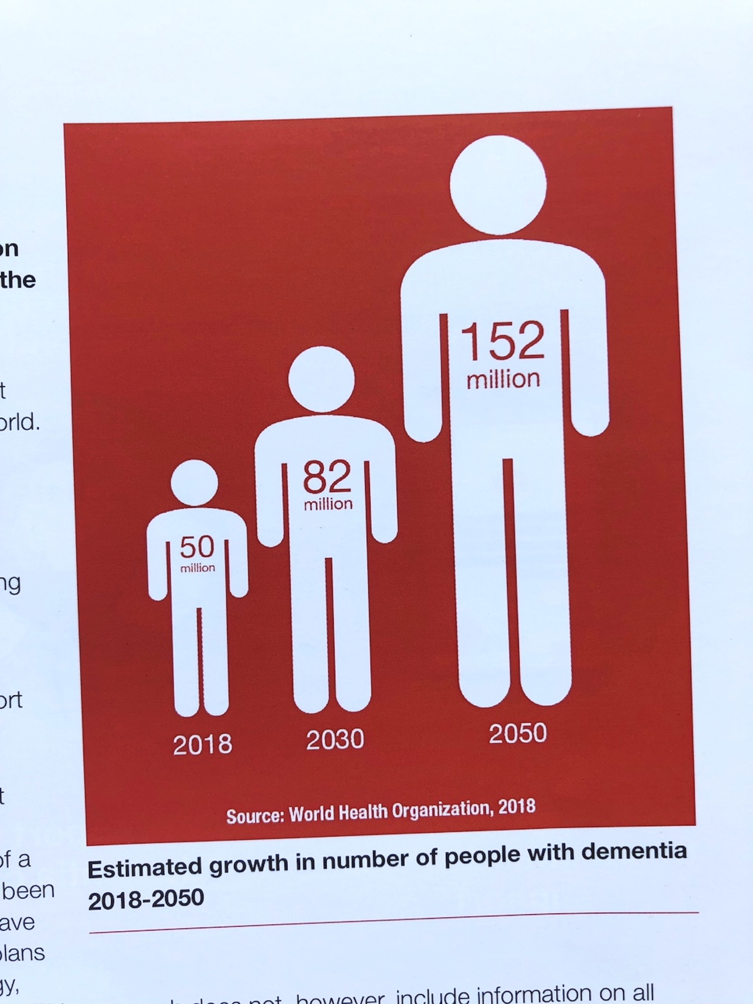 From Plan to Impact II: the urgent need for action, Alzheimer's Disease International, 2019