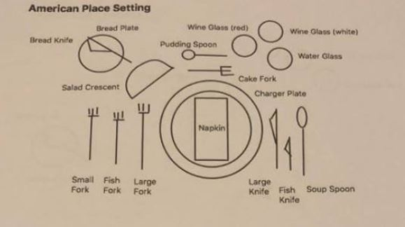 American Table Setting Example