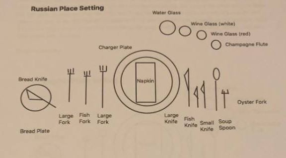 Russian Table Setting Example