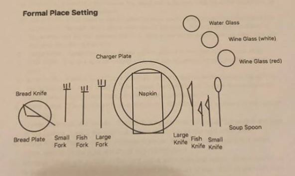 Formal Table Setting Example
