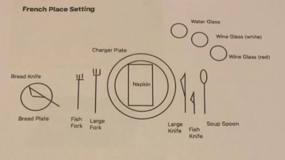 French Table Setting Example