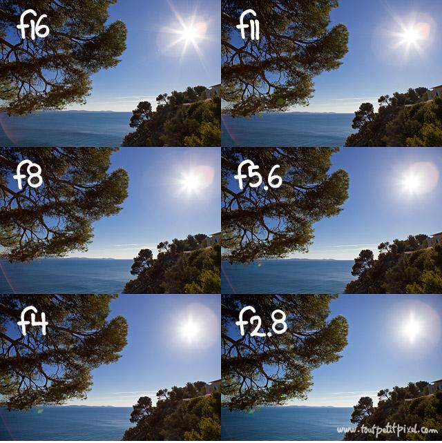 apprendre-la-photo-soleil-en-etoile.jpg