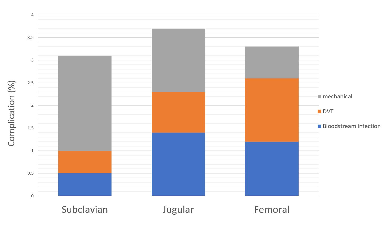Parienti et al. 2015
