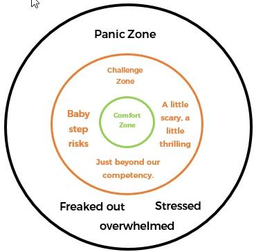 comfort+zone+graphic.jpg