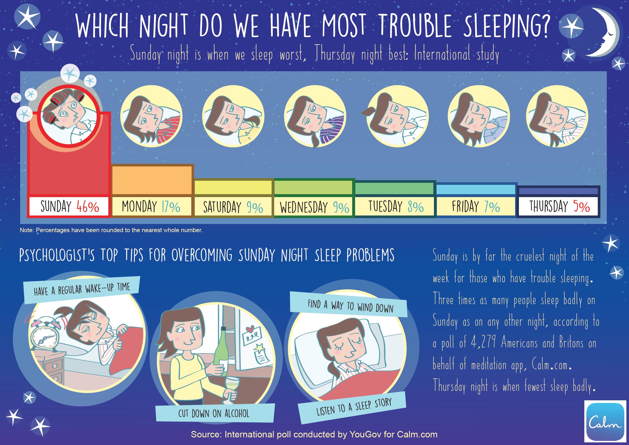 sleep-troubles
