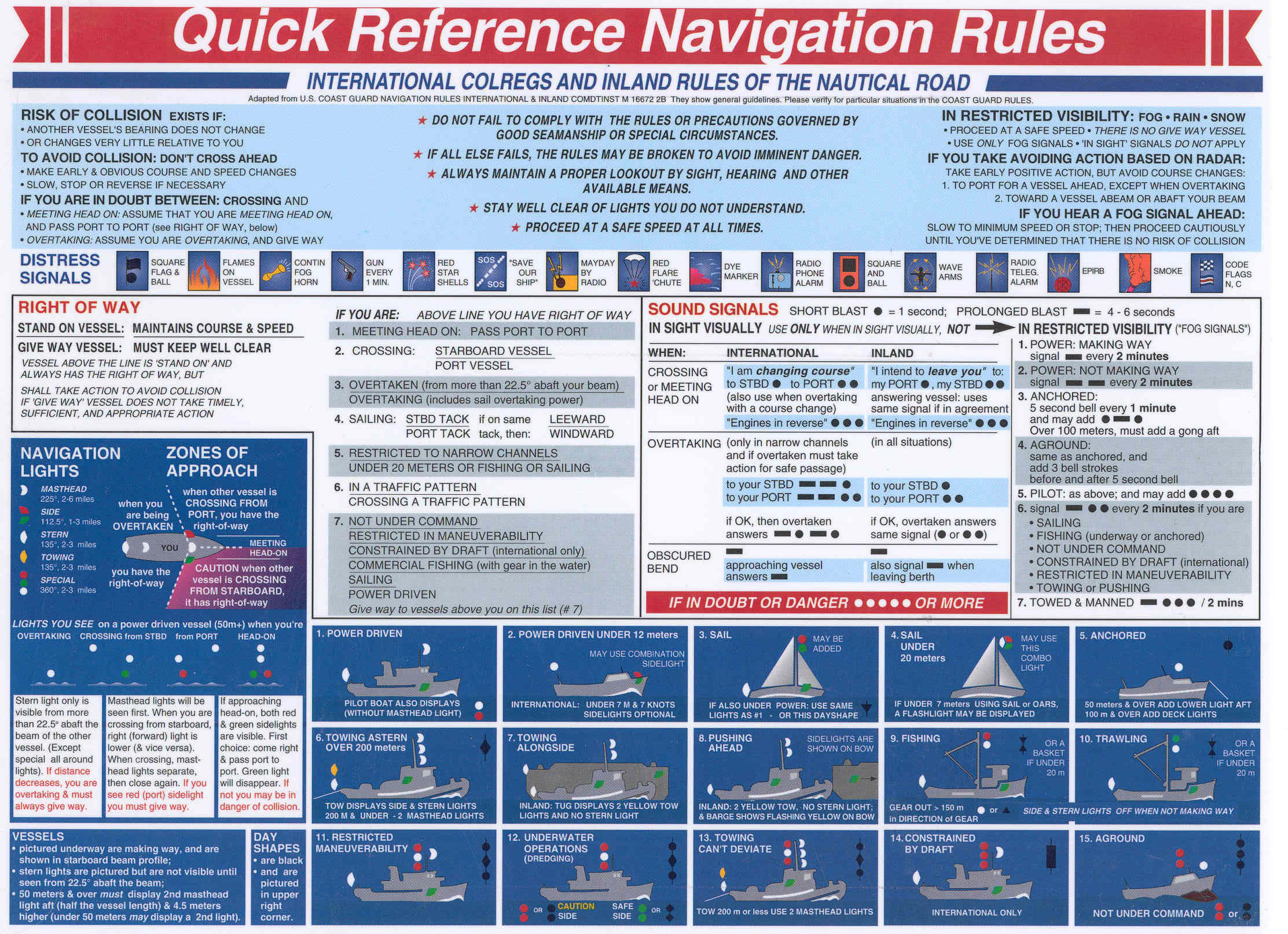 You can buy the card pictured above at West Marine.  It includes sound signals, and on the other side, aids to navigation.  Keep this in your sailing bag for reference when you need help interpreting lights at night.